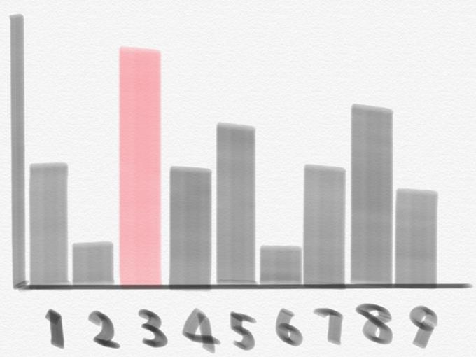 データで見る数秘術
